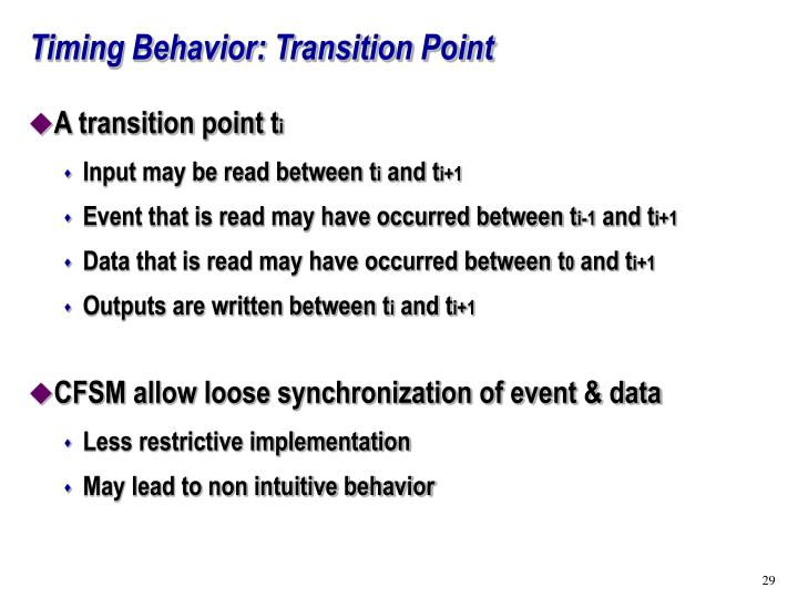 Timing Behavior: Transition Point