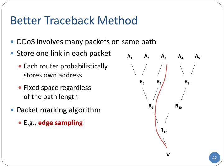 Better Traceback Method