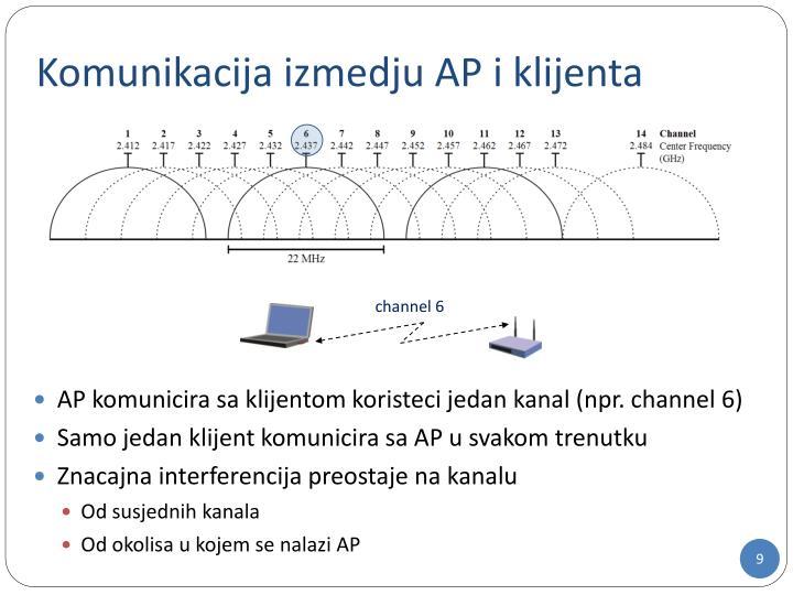 Komunikacija izmedju AP i klijenta