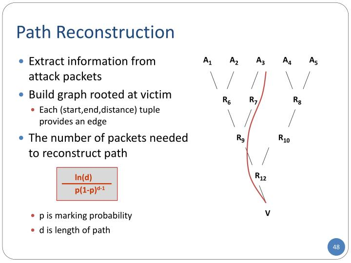 Path Reconstruction