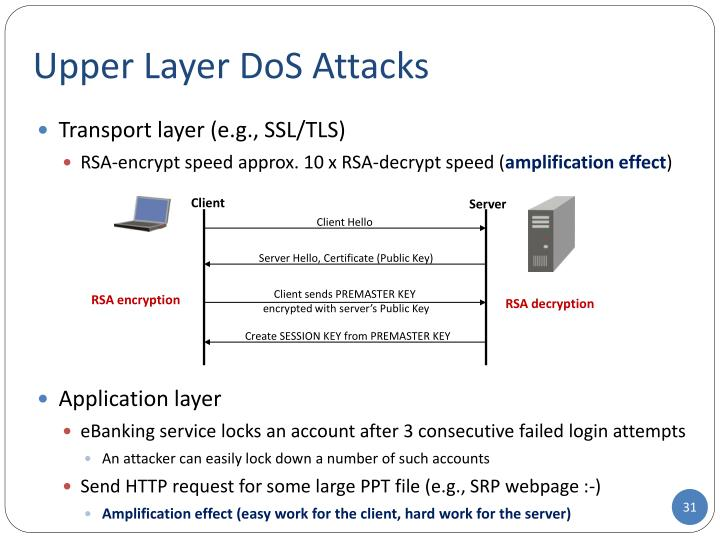 Upper Layer DoS Attacks