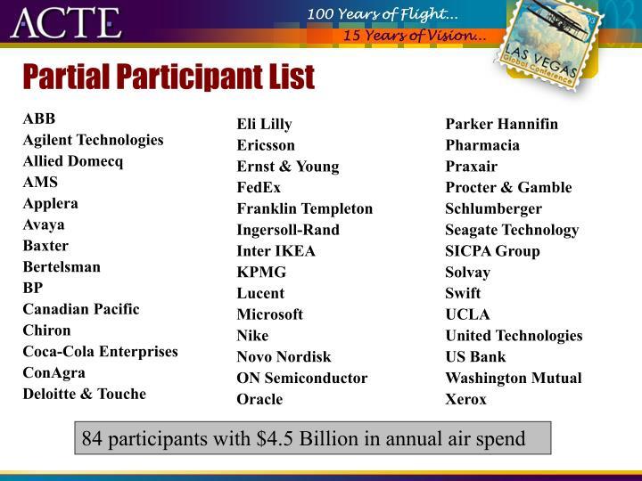 Partial Participant List