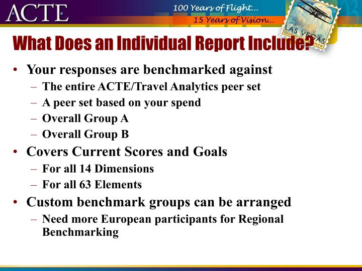 What Does an Individual Report Include?