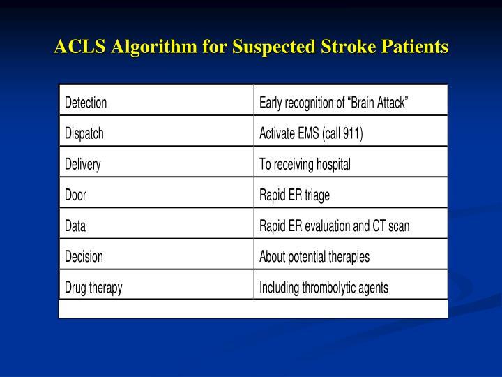 strokes tia glasgow coma scale National institute of health stroke scale (nihss) on luotettava arvioitaessa   tehdä 36 tunnin kuluessa oireiden alusta ja joiden glasgow coma scale oli yli 8   lopulliset diagnoosit olivat aivoinfarkti = 46,8 %, tia = 8,7 %, aivoverenvuoto.