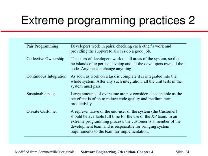 Extreme programming practices 2