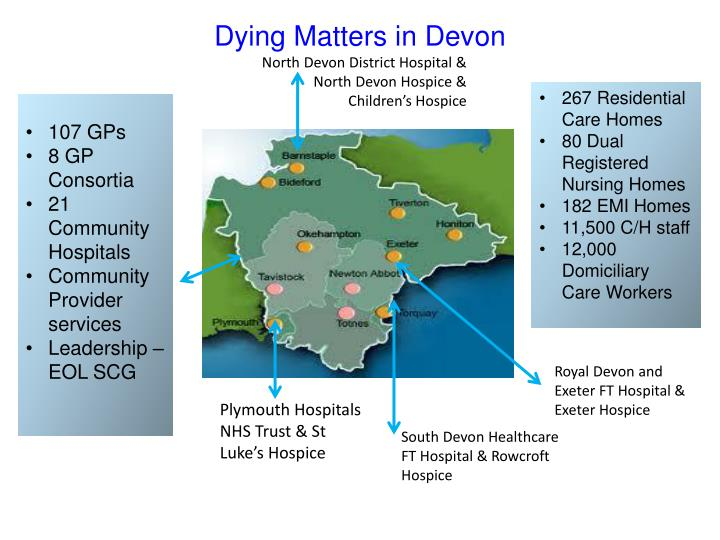 Dying Matters in Devon
