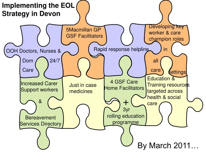 Implementing the EOL Strategy in Devon