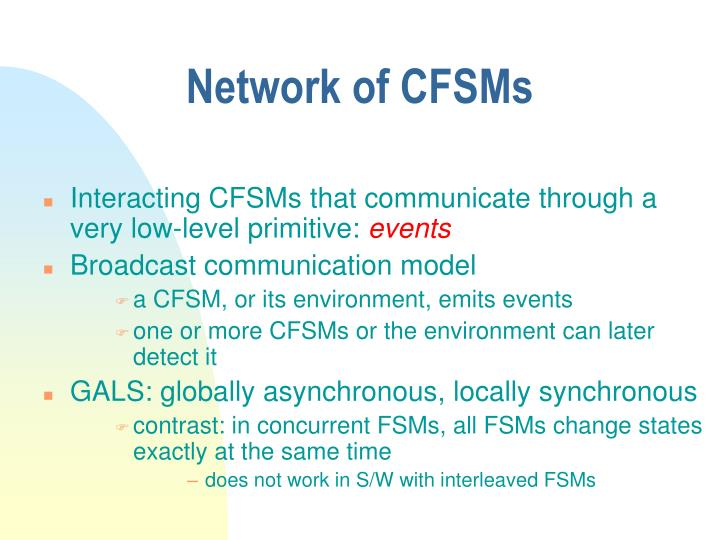 Network of CFSMs