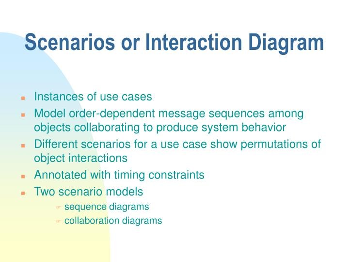 Scenarios or Interaction Diagram