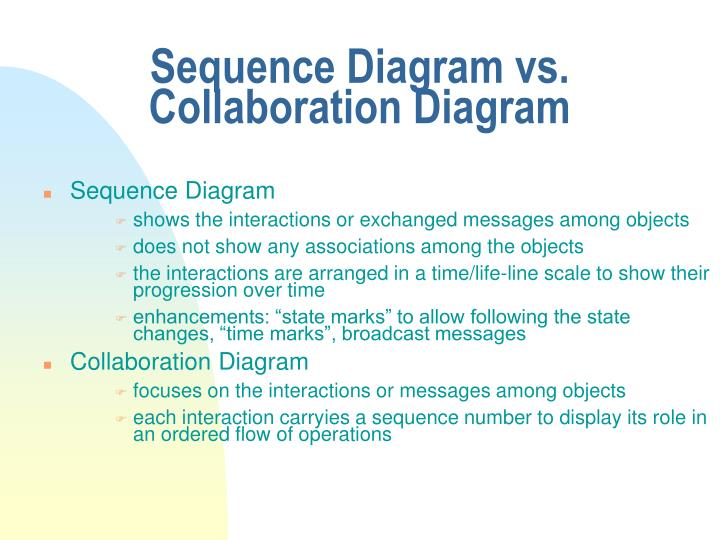 Sequence Diagram vs. Collaboration Diagram