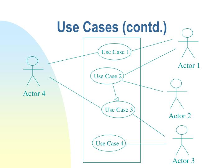Use Cases (contd.)