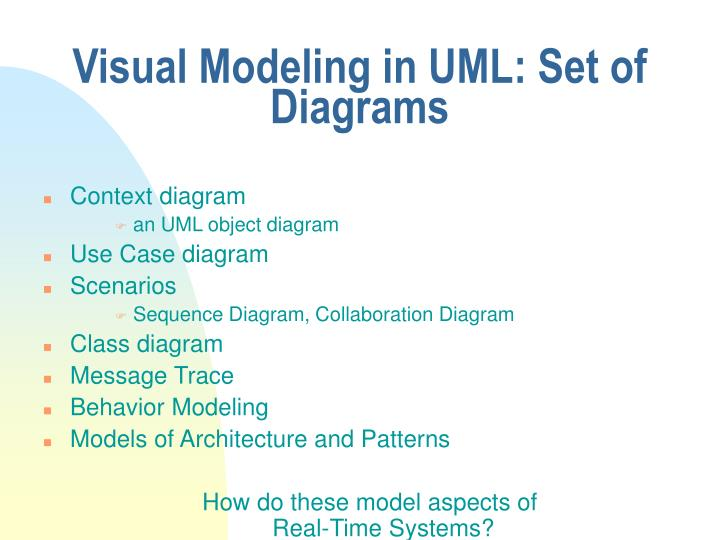 Visual Modeling in UML: Set of Diagrams