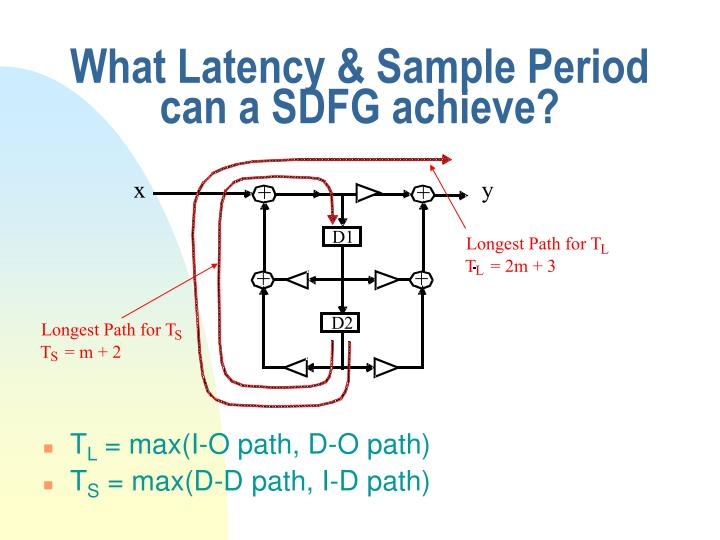 What Latency & Sample Period can a SDFG achieve?