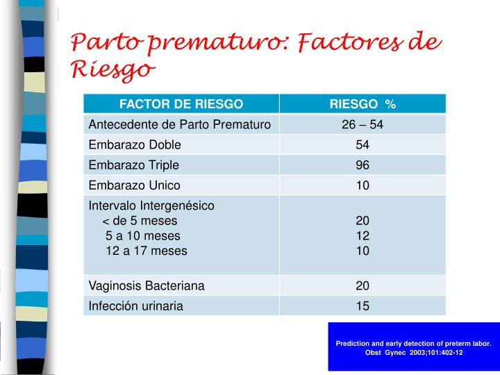 Parto prematuro: Factores de Riesgo