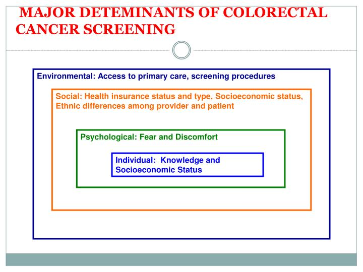 MAJOR DETEMINANTS OF COLORECTAL CANCER SCREENING