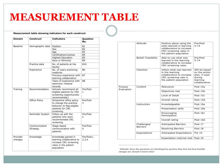 MEASUREMENT TABLE