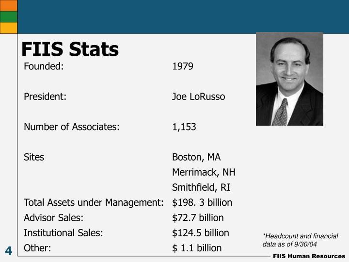 FIIS Stats