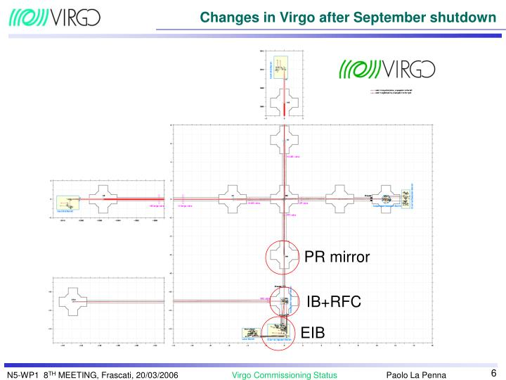 Changes in Virgo after September shutdown