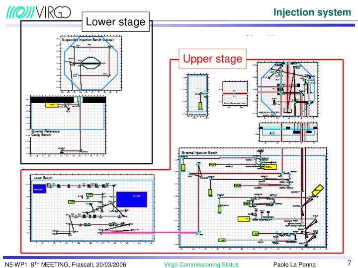 Injection system