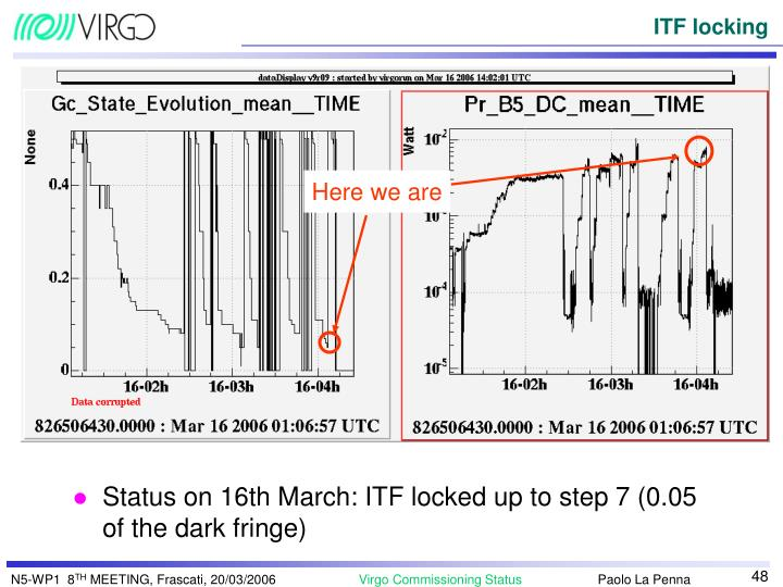Status on 16th March: ITF locked up to step 7 (0.05 of the dark fringe)