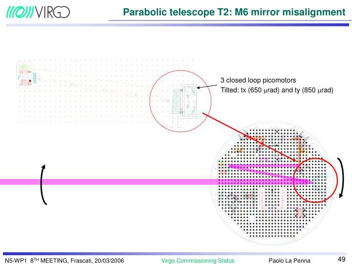 Parabolic telescope T2: M6 mirror misalignment