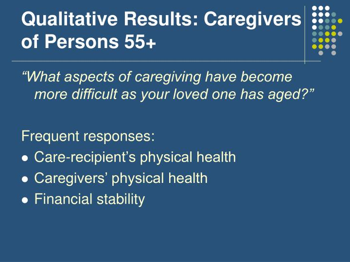 Qualitative Results: Caregivers of Persons 55+