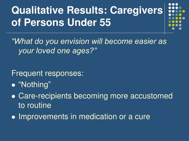 Qualitative Results: Caregivers of Persons Under 55