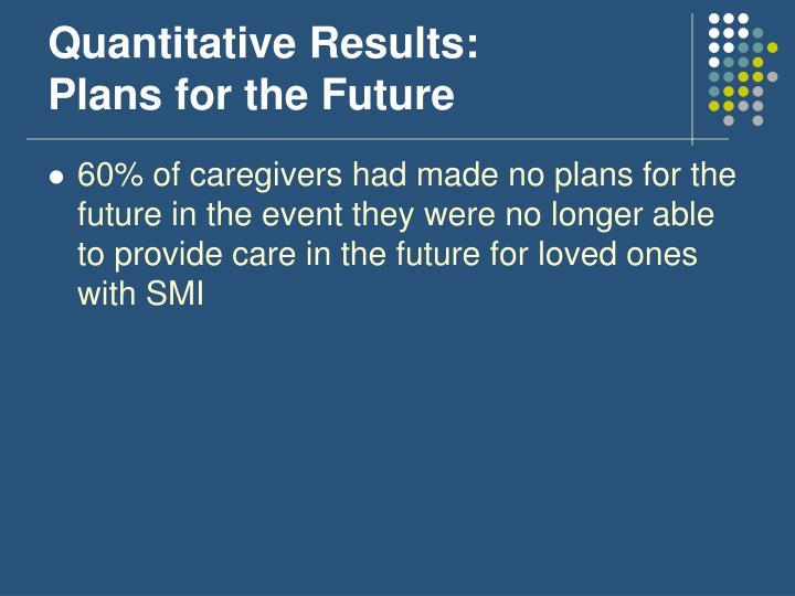 Quantitative Results: