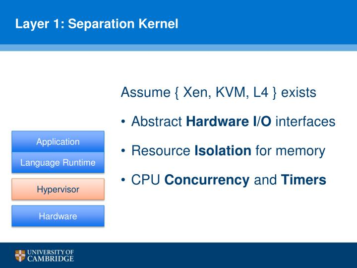 Layer 1: Separation Kernel