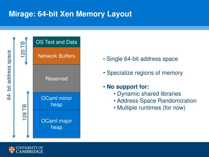 Mirage: 64-bit Xen Memory Layout