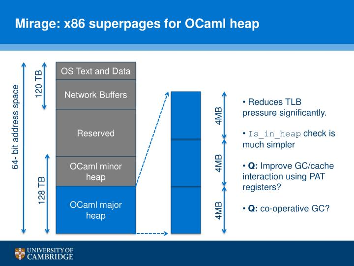Mirage: x86 superpages for OCaml heap