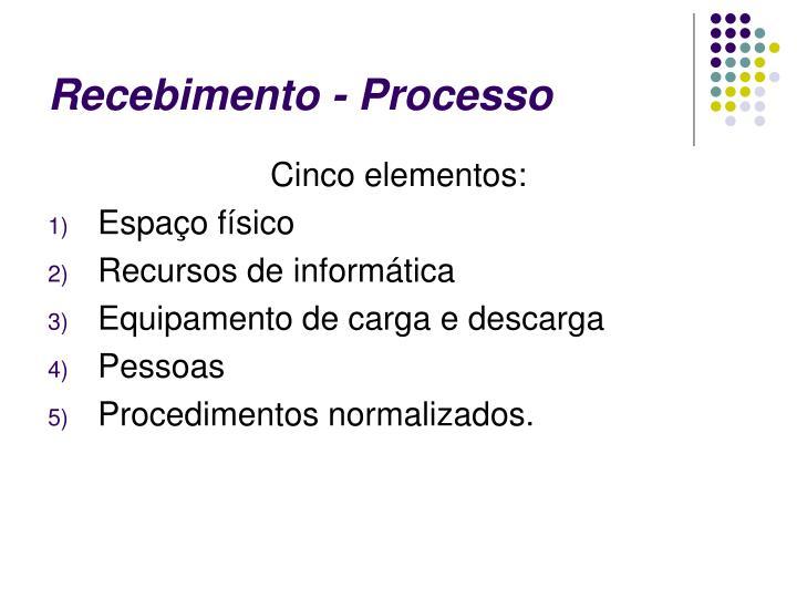 Recebimento - Processo