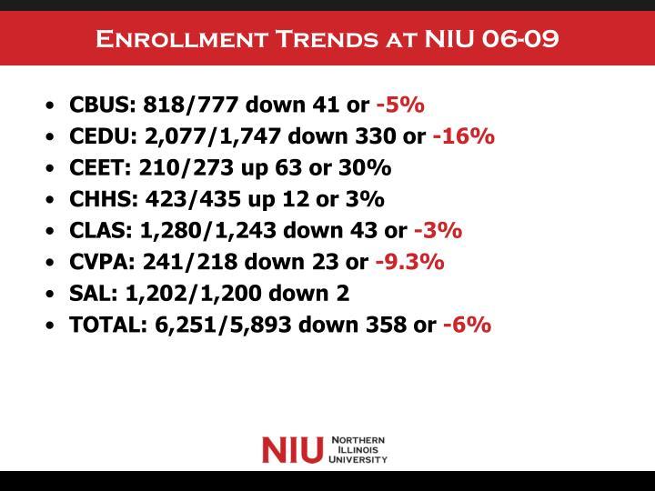 Enrollment Trends at NIU 06-09