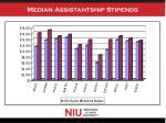median assistantship stipends