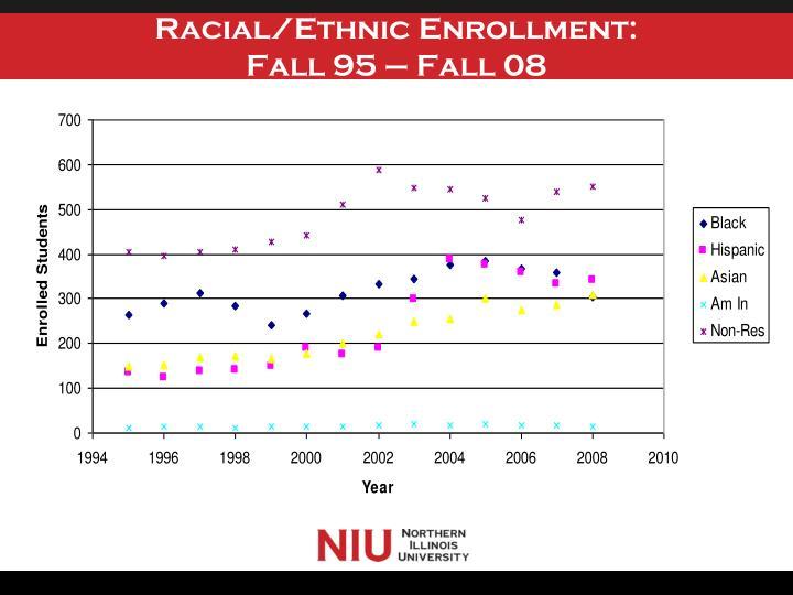 Racial/Ethnic Enrollment: