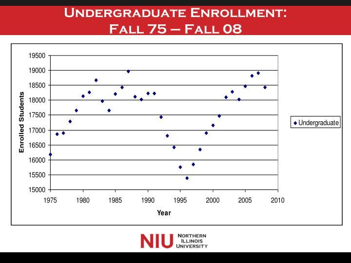 Undergraduate Enrollment:
