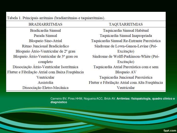 Carneiro BV, Pires HHM, Nogueira ACC,
