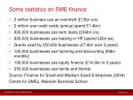 some statistics on sme finance