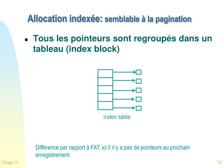 Allocation indexée:
