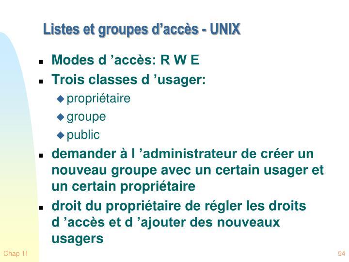 Listes et groupes d'accès - UNIX