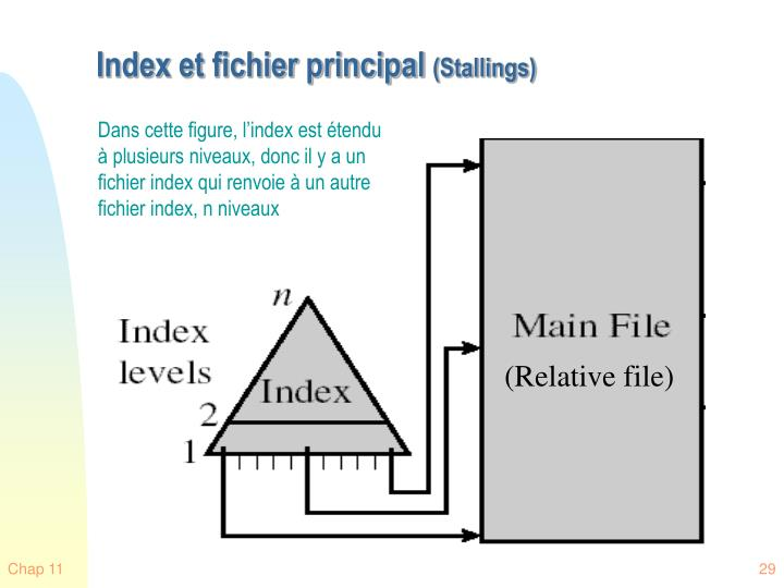 Index et fichier principal