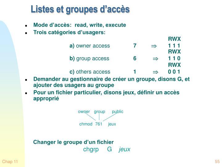 Listes et groupes d'accès