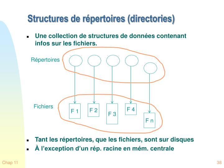 Structures de répertoires (directories)