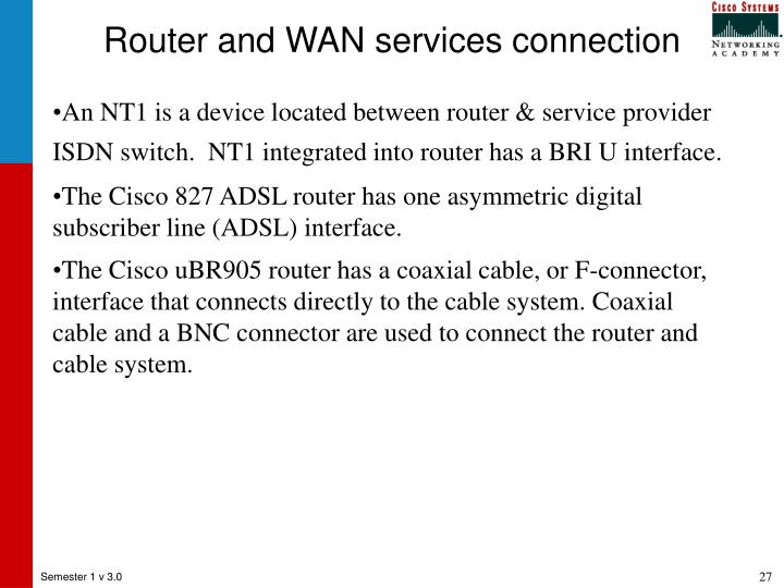 Router and WAN services connection