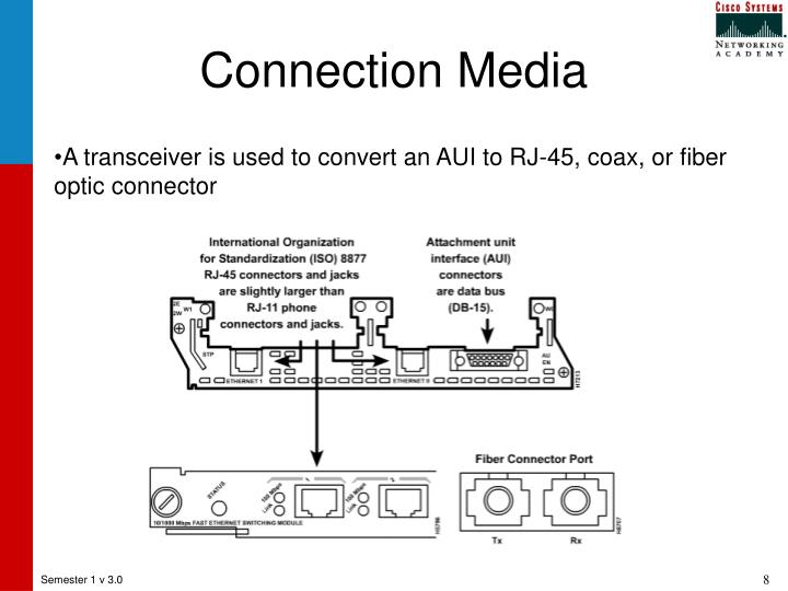 Connection Media