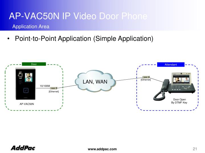 AP-VAC50N IP Video Door Phone