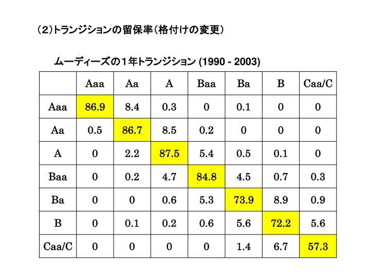 (2)トランジションの留保率(格付けの変更)
