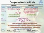 compensation to acidosis