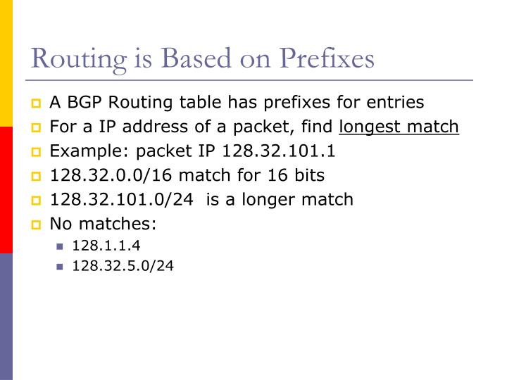 Routing is Based on Prefixes