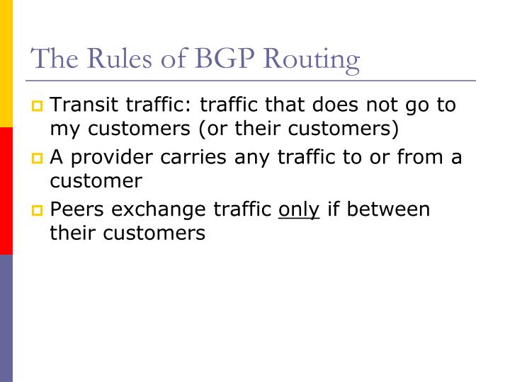 The Rules of BGP Routing